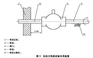 GBT8464 铁制和铜制螺纹连接阀门(抗扭力性能)