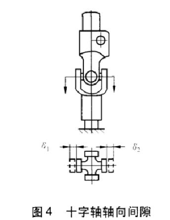 万向节十字轴轴向间隙试验台测试方法