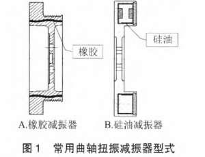 柴油机曲轴扭振减振器试验机有哪些特点