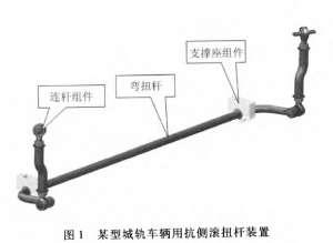 城轨车辆用杭侧滚扭杆装置的研制